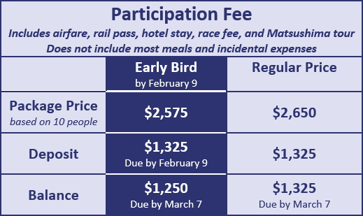 Participation Fee